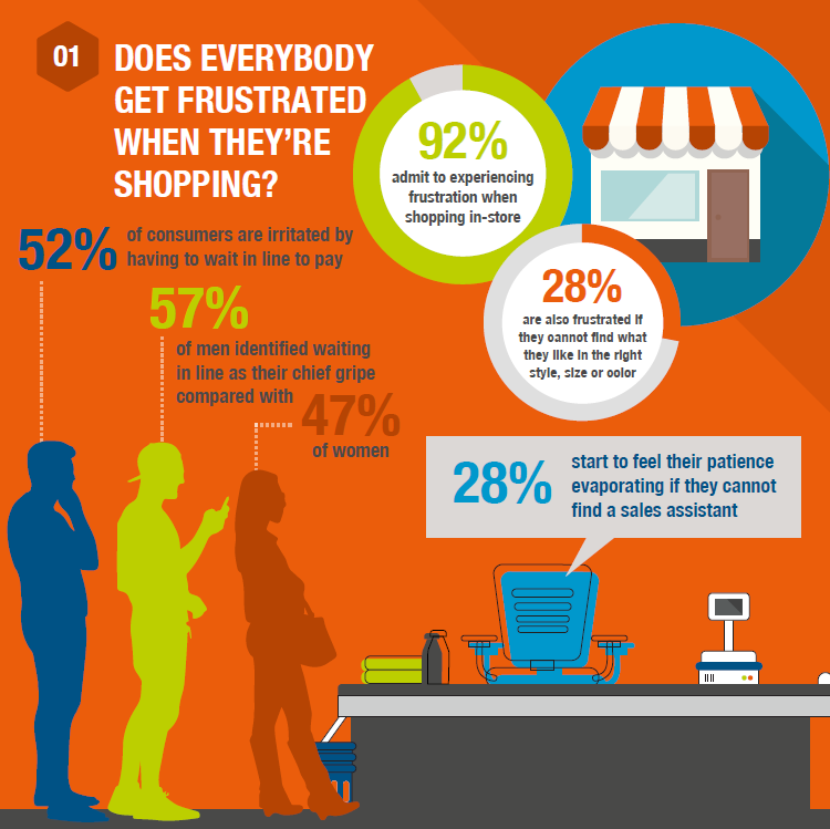 US Retail Research